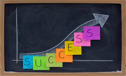 graph shows daily affirmations can be used to achieve and grow success, by jack canfield