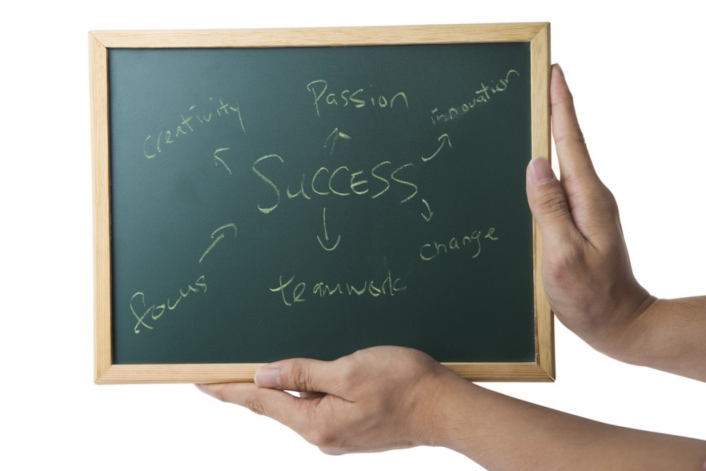 secret to success chalkboard image points to creativity and passion