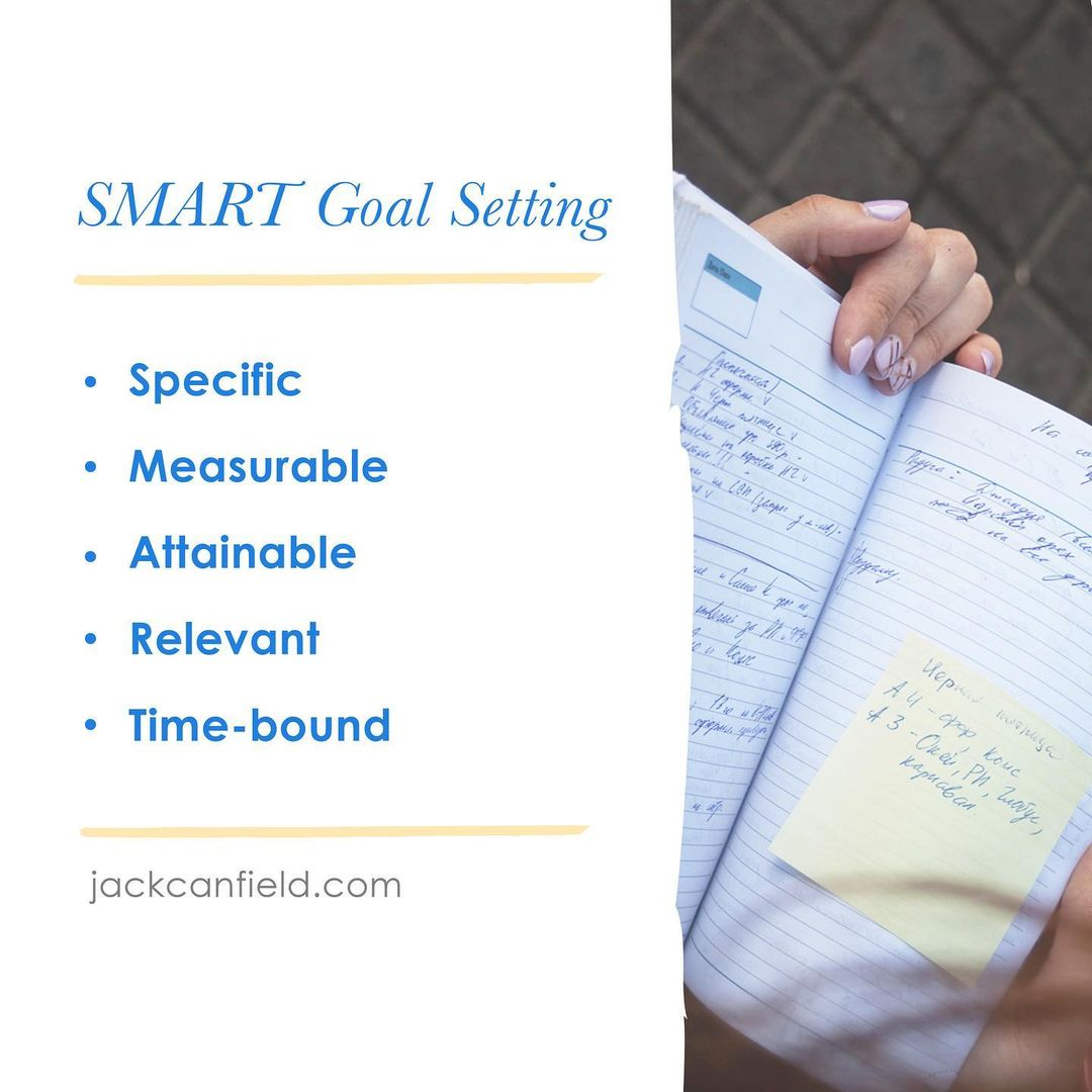 SMART goals through Law of Attraction